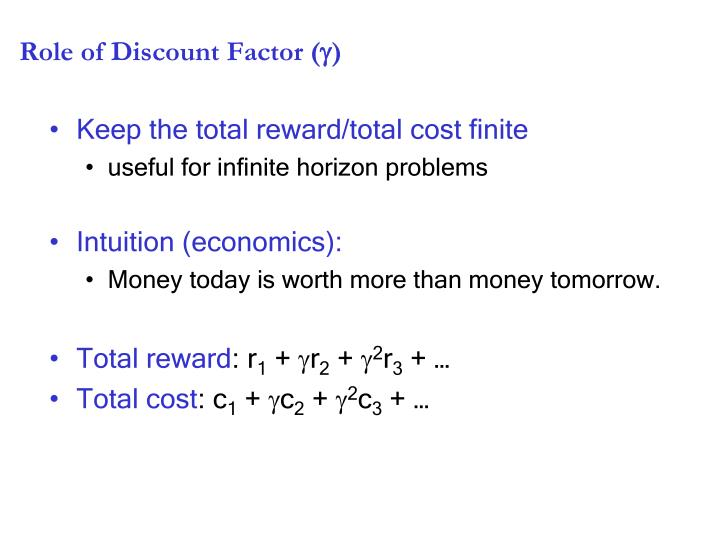Role of Discount Factor (