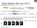 chain markov net aka crf1