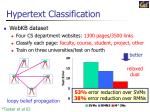 hypertext classification