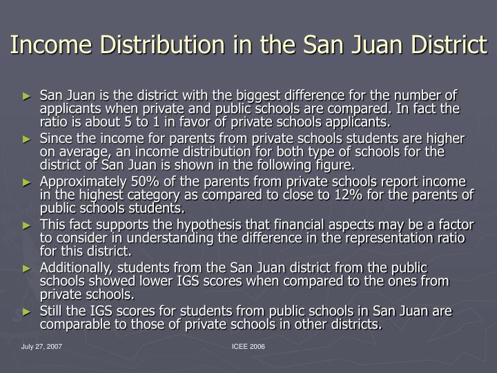 Income Distribution in the San Juan District