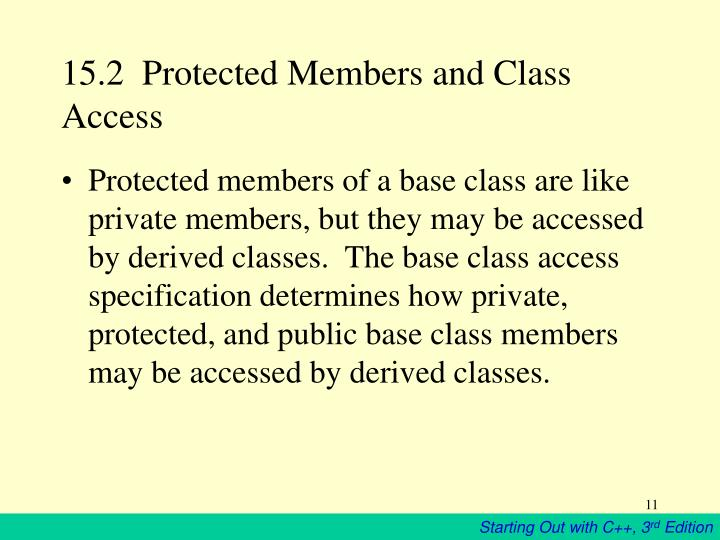 15.2  Protected Members and Class Access