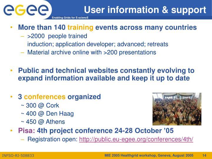 User information & support