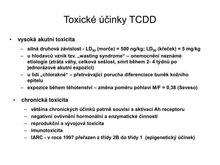 Toxické účinky TCDD