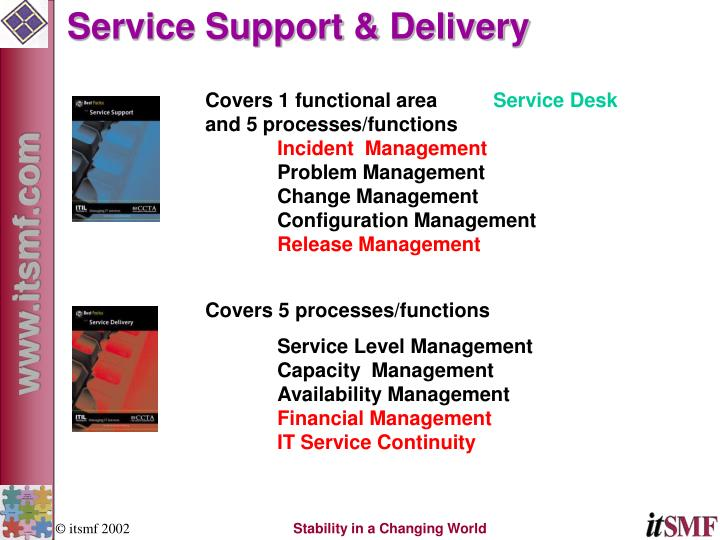 Service Support & Delivery