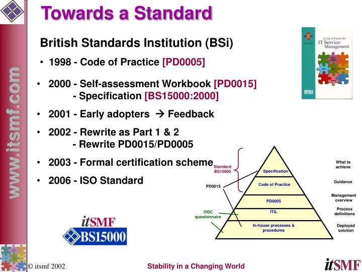 Towards a Standard