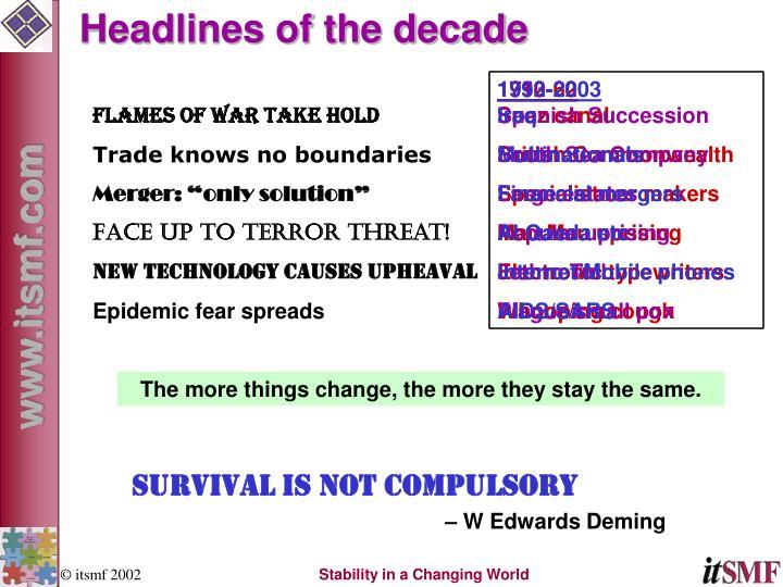Headlines of the decade