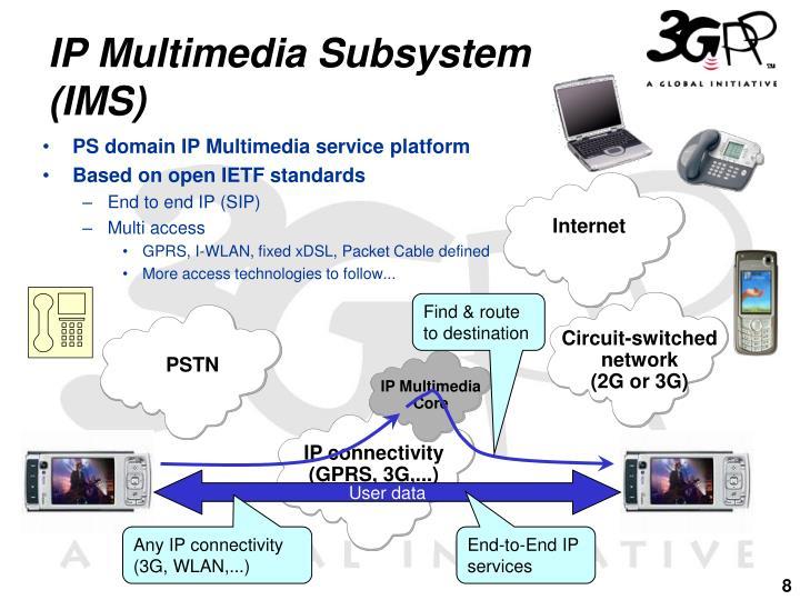 PPT - 3GPP System Architecture Evolution ATIS LTE ...