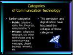 categories of communication technology