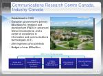 communications research centre canada industry canada