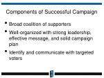 components of successful campaign