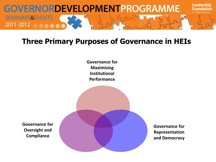 Three Primary Purposes of Governance in HEIs
