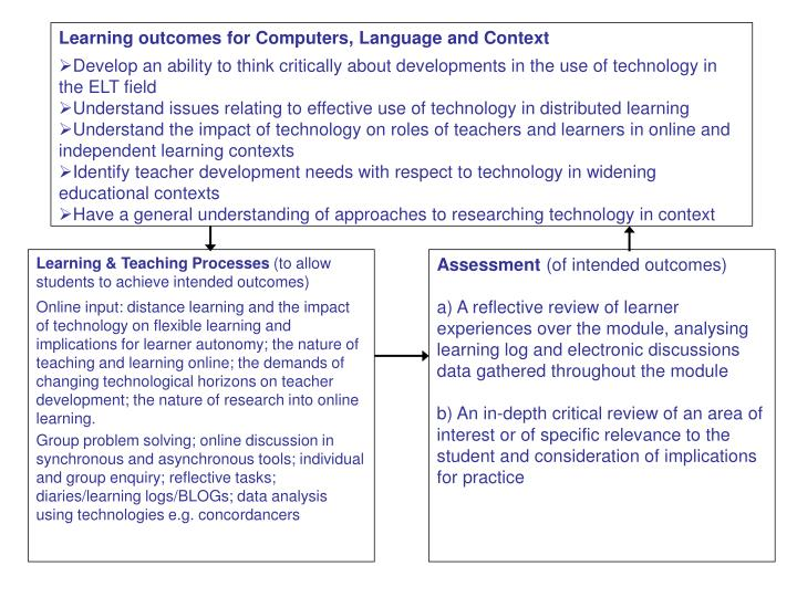 Learning outcomes for Computers, Language and Context