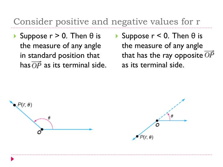 Consider positive and negative values for r