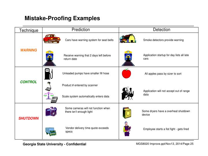 Mistake-Proofing Examples