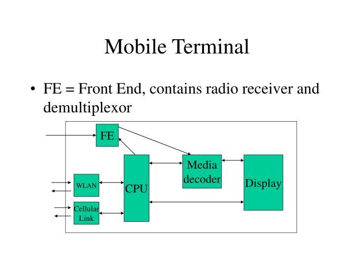 Mobile Terminal
