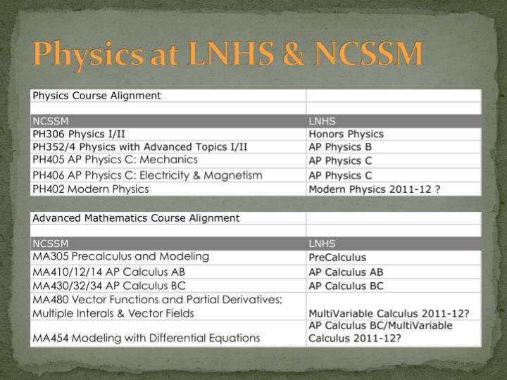 Physics at LNHS & NCSSM