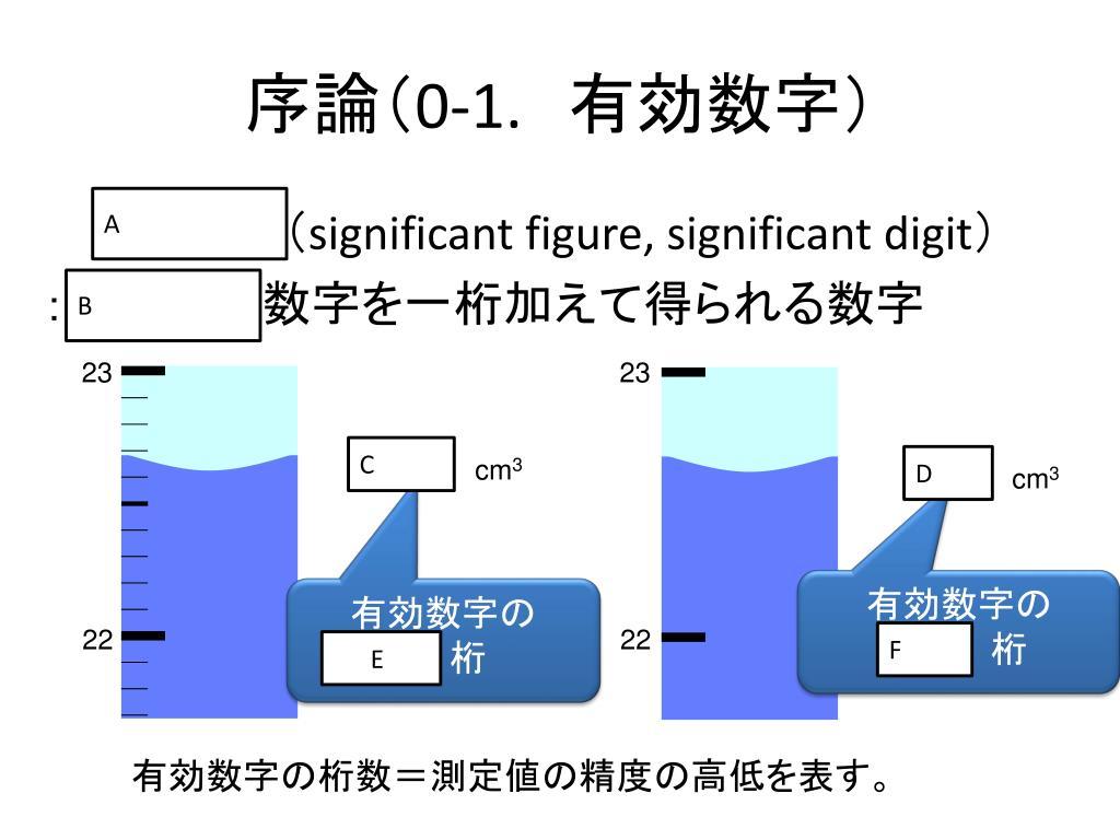 物理化学 0-1 Ver. 1.0 - PowerPoint PPT Presentation