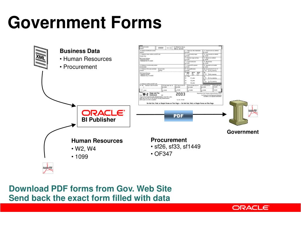 PPT - Oracle BI Publisher Enterprise Reporting and Delivery