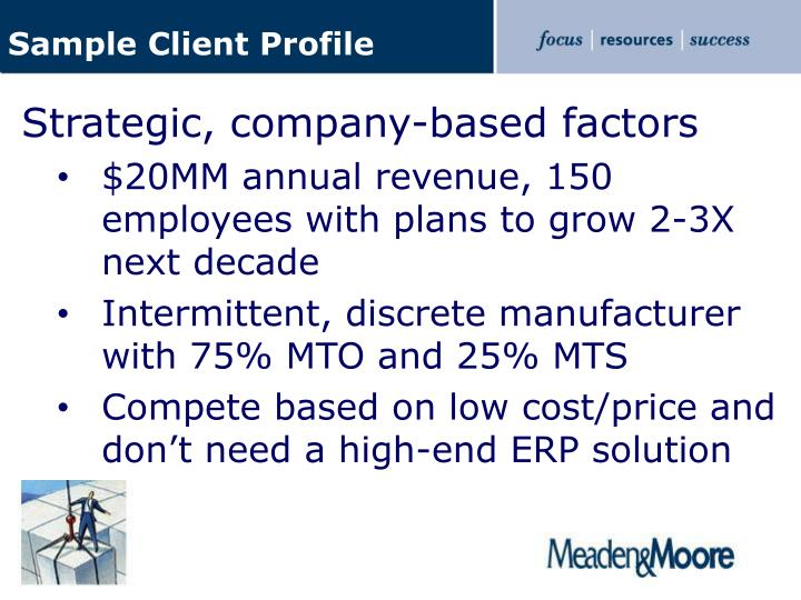 Sample Client Profile