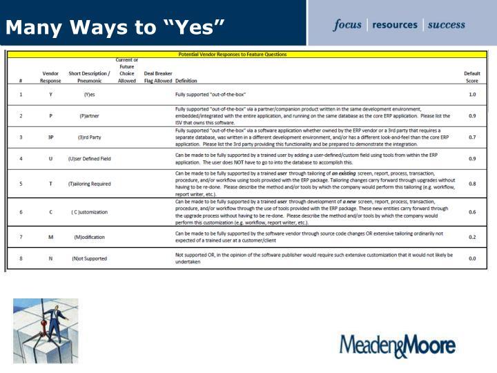 "Many Ways to ""Yes"""