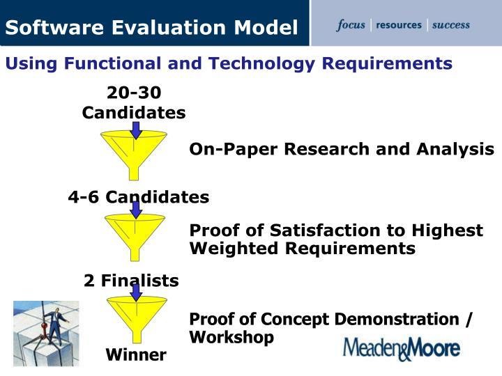 Software Evaluation Model
