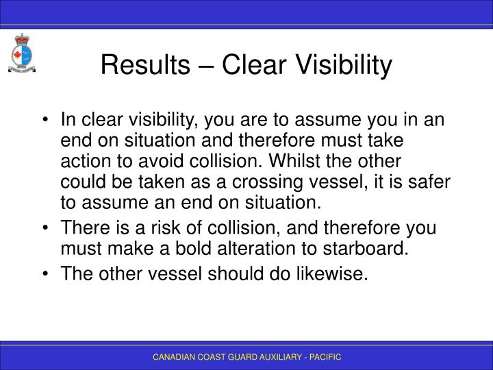 Results – Clear Visibility