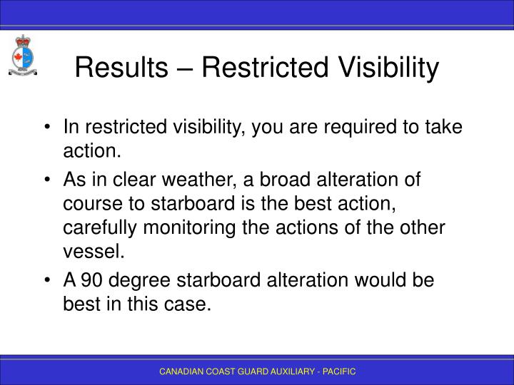 Results – Restricted Visibility
