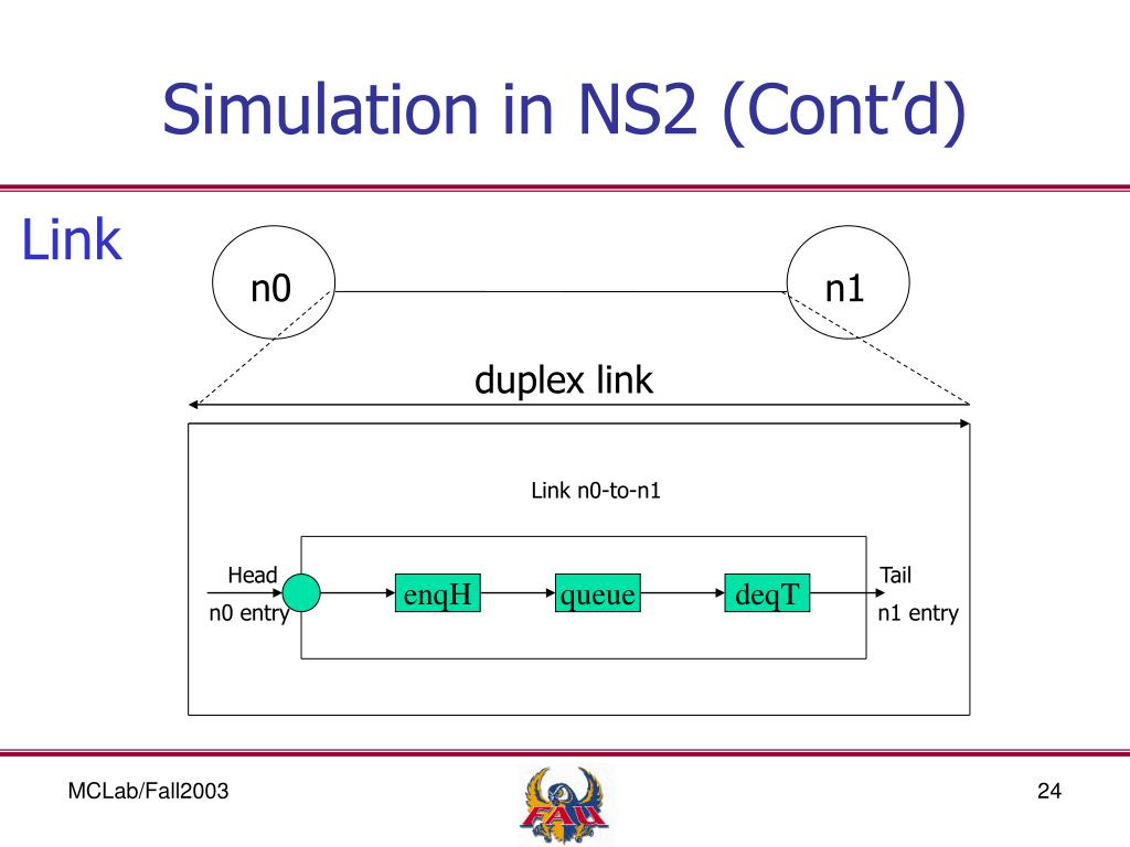 PPT - NS2 - Network Simulator 2 PowerPoint Presentation - ID