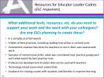 resources for educator leader cadres elc responses1