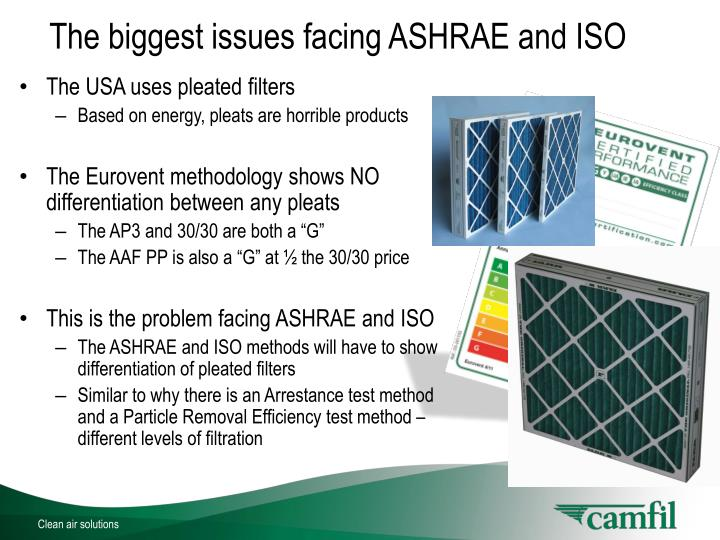 The biggest issues facing ASHRAE and ISO