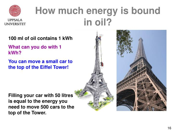 How much energy is bound in oil?