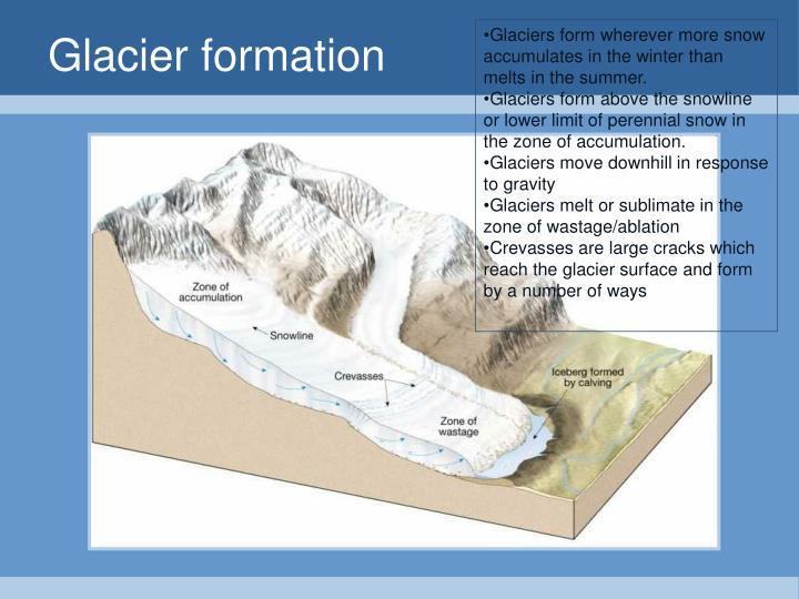 Ppt Glacier Basics Powerpoint Presentation Id 6902931