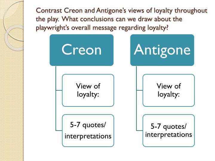 antigone loyalty