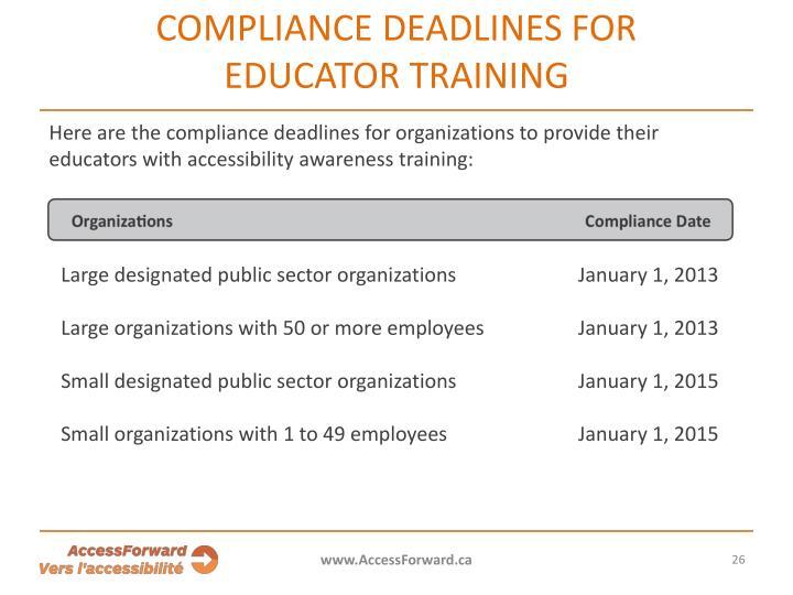 Compliance deadlines for Educator Training