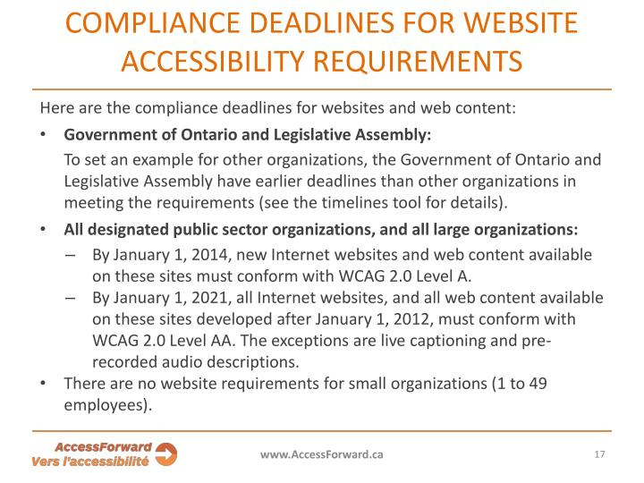 Compliance deadlines for website accessibility requirements