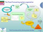 the flood forecasting system organisation