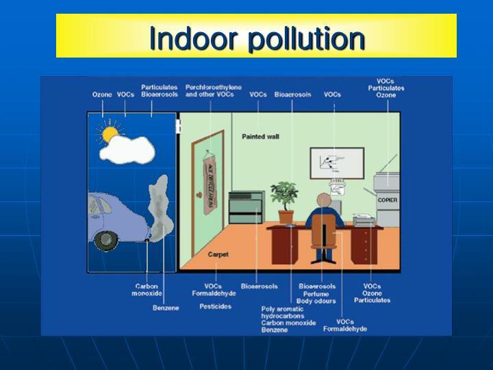 Indoor pollution