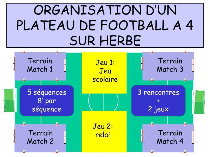 ORGANISATION D'UN PLATEAU DE FOOTBALL A 4
