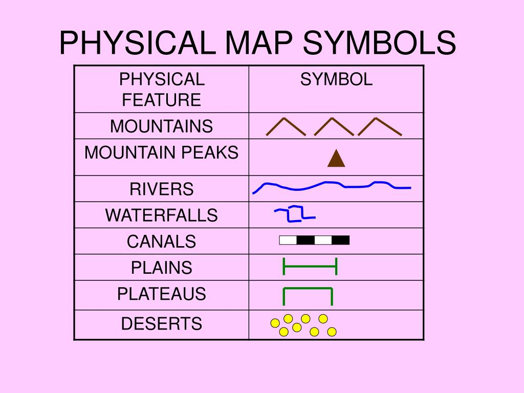 Ppt Physical Map Symbols Powerpoint Presentation Id6903698
