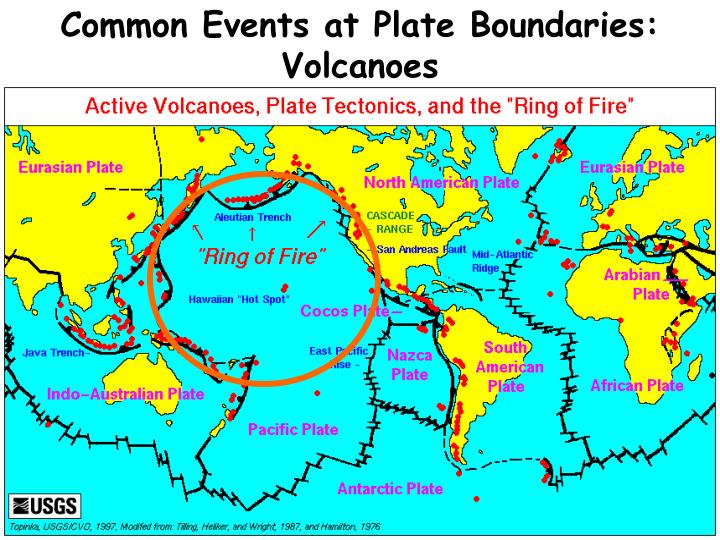 Common Events at Plate Boundaries: