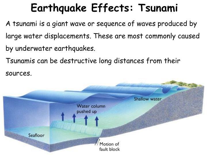 Earthquake Effects: Tsunami