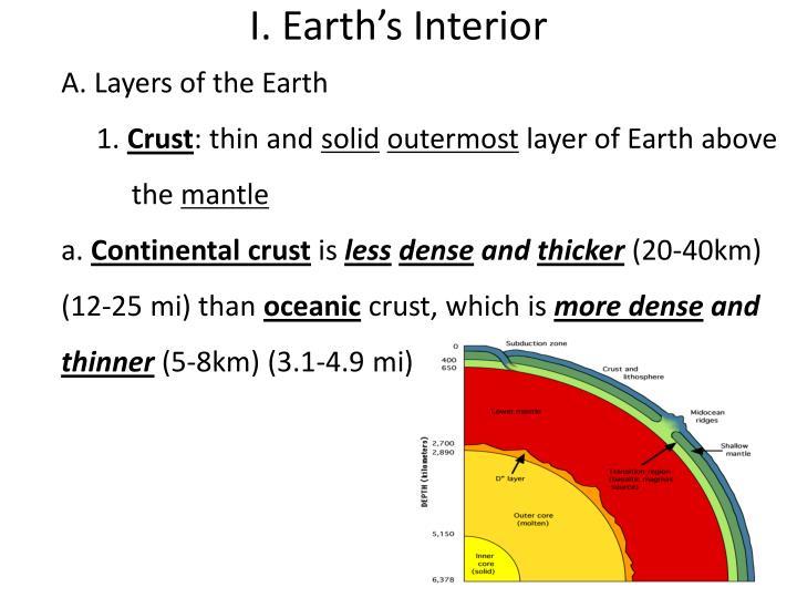 I earth s interior