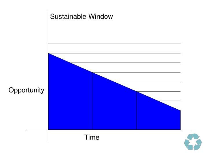 Sustainable Window
