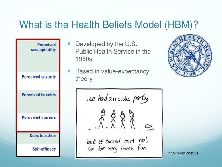 What is the health beliefs model hbm