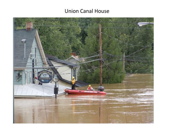 Union Canal House