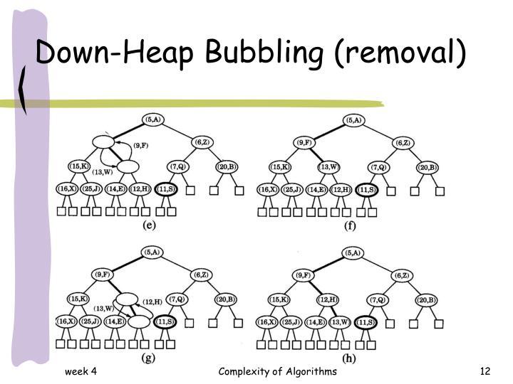 Down-Heap Bubbling (removal)