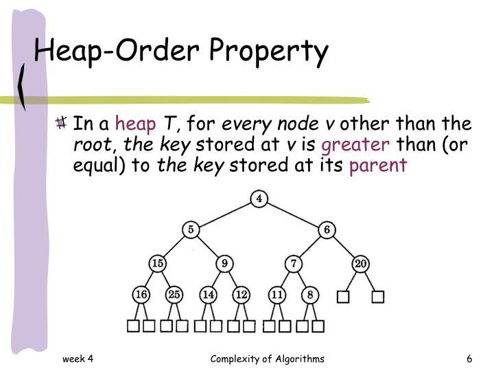 Heap-Order Property