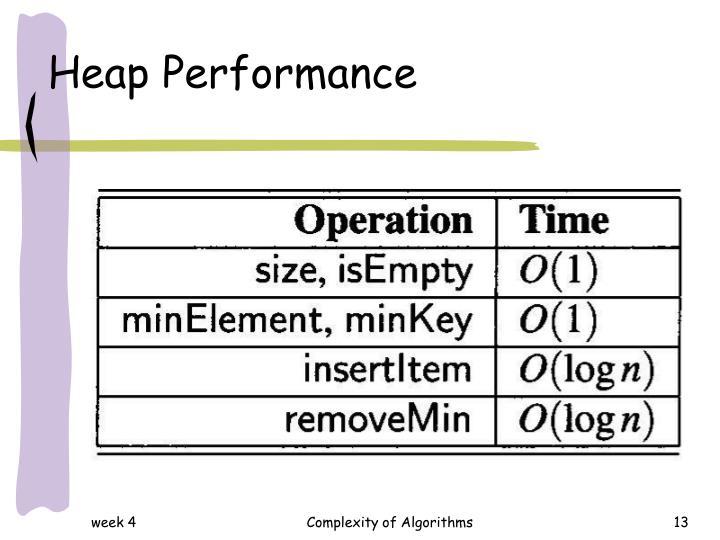 Heap Performance