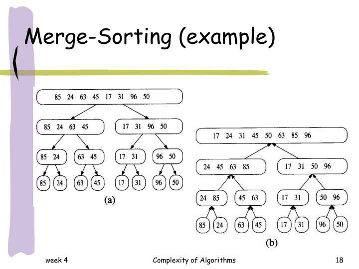 Merge-Sorting (example)