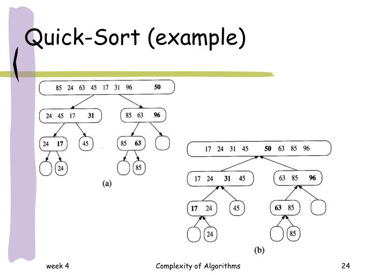 Quick-Sort (example)
